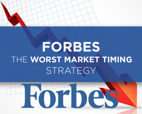The Worst Market Timing Strategy On Forbes