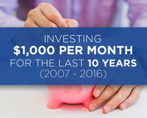 investing-1000-for-the-last-10-years