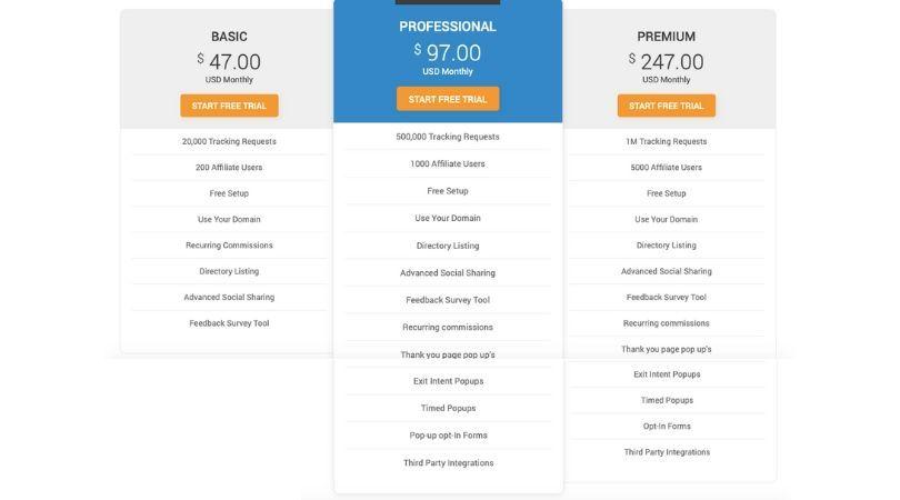 OmniStar pricing